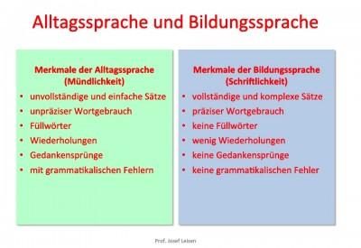 Leisen Grafik Alltagssprache Bildungsssprache